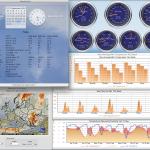 WeatherCat 2